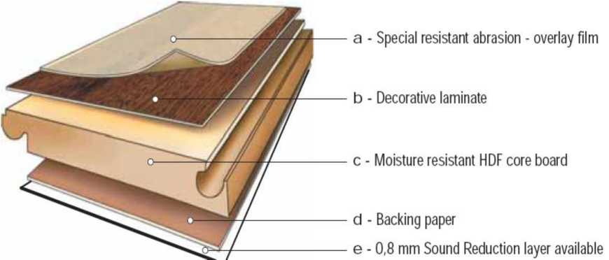 Laminate Flooring DurabilityLaminate Floor Color Pencil