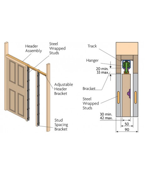 Pocket Door Rail Kit PDK Henderson